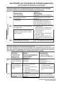 Anforderungsbereiche - W-muenchenhagen.de - Seite 2