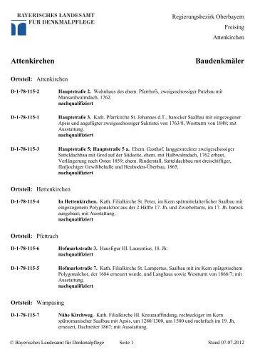 Attenkirchen Baudenkmäler