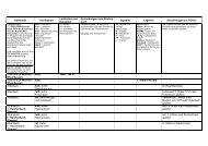 Kirchenbuchverzeichnis_Stand_Februar_2006.pdf