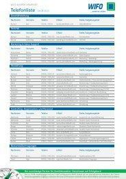 Telefonliste - WIFO GmbH