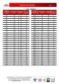 DATENBLATT YSLY-JZ; -OZ 300/500 V YSLY-OZ (300/500 V) - Eltrim - Page 3