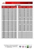 DATENBLATT YSLY-JZ; -OZ 300/500 V YSLY-OZ (300/500 V) - Eltrim - Page 4