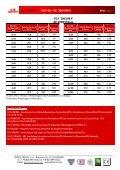 DATENBLATT YSLY-JZ; -OZ 300/500 V YSLY-OZ (300/500 V) - Eltrim - Page 5