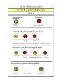 Bordbuch 3. Etappe - MSC Adenau e. V. - Page 6