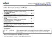 Chronik rechtsextremer Aktivitäten in Thüringen 2008 - mobit.org