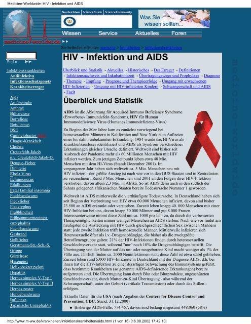 Medicine-Worldwide: HIV - Infektion und AIDS - FAMA-Online