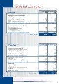 6 Monatsbericht - Alphaform - Seite 7
