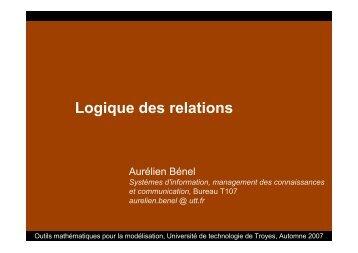Logique des relations - Index of