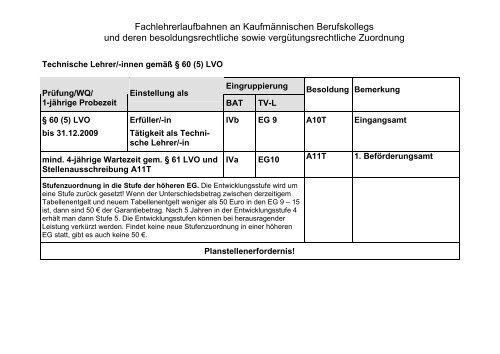 Fachlehrerlaufbahnen an Kaufmännischen Berufskollegs und deren ...