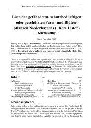Rote Liste - Die Regierung von Niederbayern