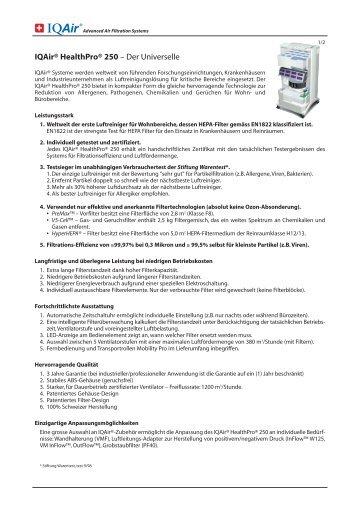 IQ MB-HP250summary 2305 DE