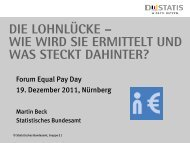 Die Lohnlücke - Equal Pay Day