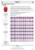 Stromschienen-Isolatoren / -Halter - Mbs-ag.com - Seite 3