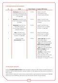 BIS pdf copia - Page 3