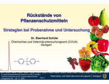 Rückstände von Pflanzenschutzmitteln