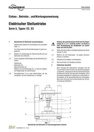 Elektrischer Stellantriebe - Flowserve Corporation