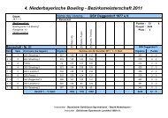 4. Niederbayerische Bowling - Bezirksmeisterschaft 2011