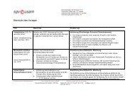 Übersicht über Vorlagen - GastroProfessional