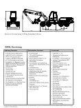 Gremo Harvester 1050H - Lectura SPECS - Seite 6