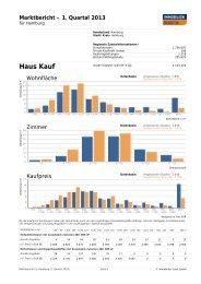 Marktbericht ( Hamburg) 1. Quartal 2013 - Weinel-Immobilien