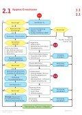 Algorithmen für professionelle Helfer in präklinischen ... - SMEDREC - Seite 7