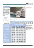 Ergonomie - mh-tec - Page 3