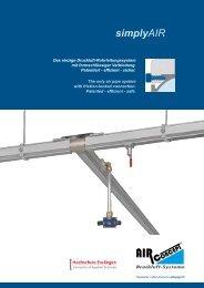simplyAIR - Air Concept Druckluft-Systeme GmbH
