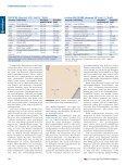 schießsport - Dynamic Arms Research - Seite 7
