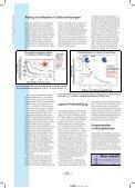 Forschungs-Innovationen 95..97 - Ultrasonic Scientific - Seite 2