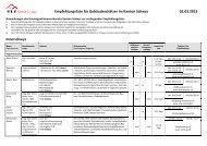 Gebäudeschätzer-Liste 2013 - HEV Kanton Schwyz