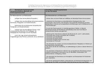Musik-Ausbildungs-Standards für den VD18 - Schulmusiker.info