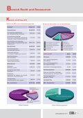 Jahresbericht 2011 - BEV - Seite 7