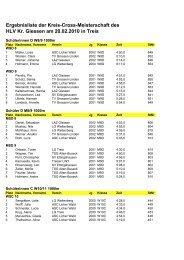 Ergebnisliste KreiscrossTreis2010.pdf - Treiser Lauf