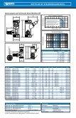 WattFlow BP/WattFlow OL Strangregulierventile - Seite 3