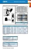 WattFlow BP/WattFlow OL Strangregulierventile - Seite 4