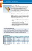 WattFlow BP/WattFlow OL Strangregulierventile - Seite 5