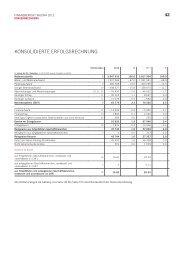 Auszug Finanzbericht 2012 Konzernrechnung (PDF, 348 KB) - Valora