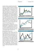 Perspektiven November 2012 - Privatbank Bellerive - Seite 7