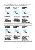 Gemessene Innenraumluftqualität in klimatisierten und mit ... - TWK - Seite 7