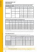Technische Daten - LWB VerbindungsTechnik AG - Seite 6