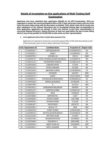Details of incomplete on-line applications of Multi Tasking Staff - SSC