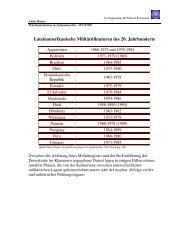 Lateinamerikanische Militärdiktaturen des 20. Jahrhunderts