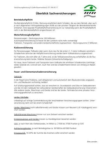 Überblick Sachversicherungen - St.Galler Bauernverband