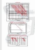 CT Serie - Akkutronik - Seite 6
