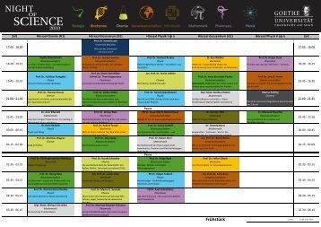Das Programm 2010 - Night of Science