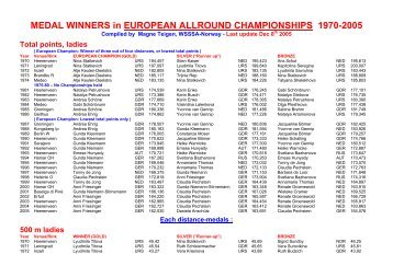 MEDAL WINNERS in EUROPEAN ALLROUND CHAMPIONSHIPS ...