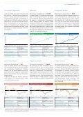 FondsInvestor - Financial Services - Siemens - Seite 5