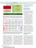 Adaptation W. Laube - Wellwave.net AG - Seite 3