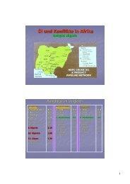 Öl und Konflikte in Afrika - SID