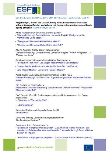 Liste zugelassener Dolmetscher und Übersetzer im Freistaat Sachsen